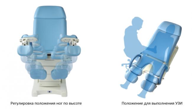 Кресло гинекологическое модели EX-820 ( JW Medical, Ю. Корея)